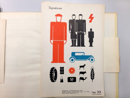 Reading/UK, Isotype